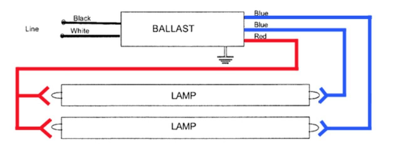 [DIAGRAM_0HG]  LG_9375] Universal Ballast Wiring Diagram Wiring Diagram   Triad Ballast Wiring Diagram      Itis Stre Over Marki Xolia Mohammedshrine Librar Wiring 101