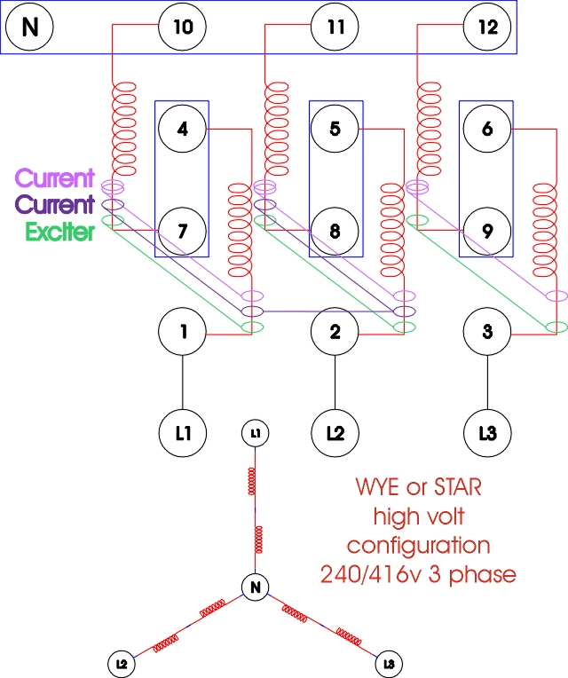 Generator Wiring Diagram 3 Phase from static-resources.imageservice.cloud