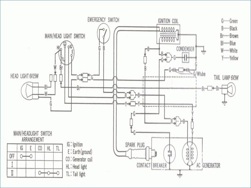 onan wiring diagram lt  1996 saturn s series fuse box
