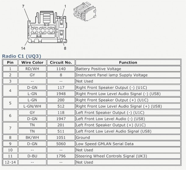 [ZTBE_9966]  CS_8993] Gm Stereo Wiring Diagram 2007 | 2006 Hhr Radio Wiring Diagram |  | Unpr Eachi Expe Nful Mohammedshrine Librar Wiring 101