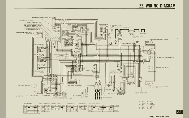 honda cb 700 wire diagram  wiring diagrams database drink