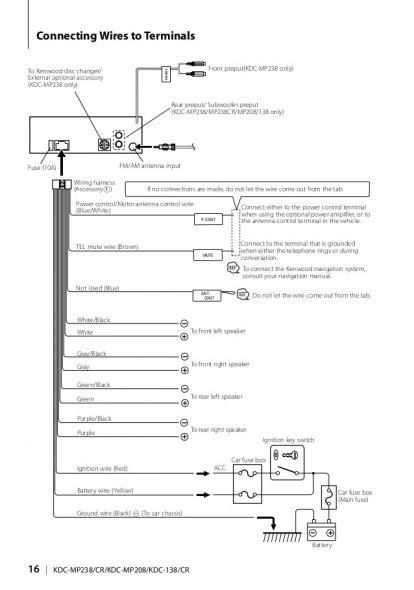 Kenwood Kdc 155u Wiring Diagram For Your Needs