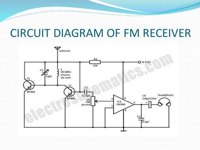 ga_1155] simple fm receiver circuit diagram wiring diagram f m receiver circuit diagram free stereo fm radio circuit diagram lous apom hendil norab props ntnes vira mohammedshrine librar ...