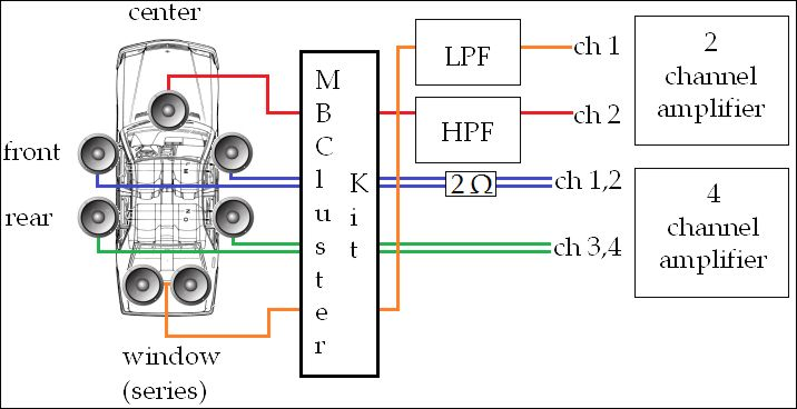 6 Channel Car Amplifier Wiring Diagram from static-resources.imageservice.cloud