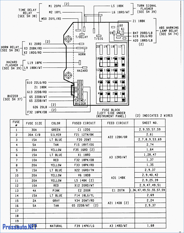 1999 vw jetta battery fuse box diagram jetta fuse box recall wiring diagram data  jetta fuse box recall wiring diagram data