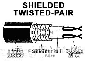 [DIAGRAM_3US]  RB_3607] Diagram Of Twisted Pair Cable Configurations Download Diagram | Wiring Diagram For Twisted Shielded Cable |  | Icand Dupl Phot Dadea Phae Mohammedshrine Librar Wiring 101
