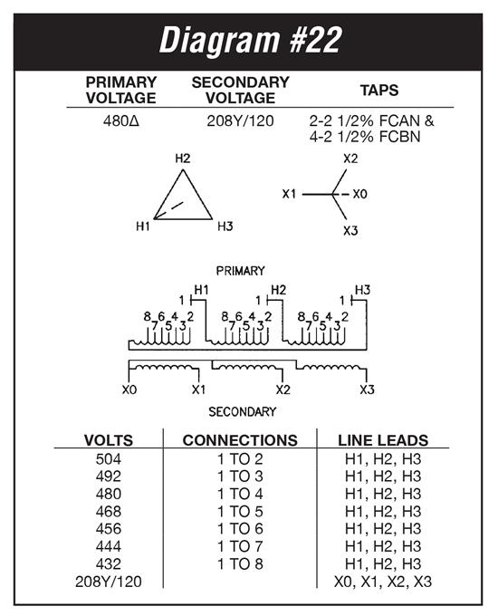 [DIAGRAM_3ER]  YR_3863] 480 75 Kva Transformer Wiring Diagram Schematic Wiring | 208 120 Transformer Wireing Diagram |  | Viewor Hapolo Itive Lukep Xero Mohammedshrine Librar Wiring 101