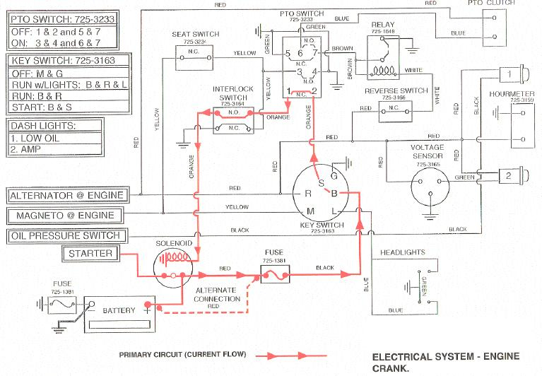 Cub Cadet Hds 2135 Wiring Diagram from static-resources.imageservice.cloud