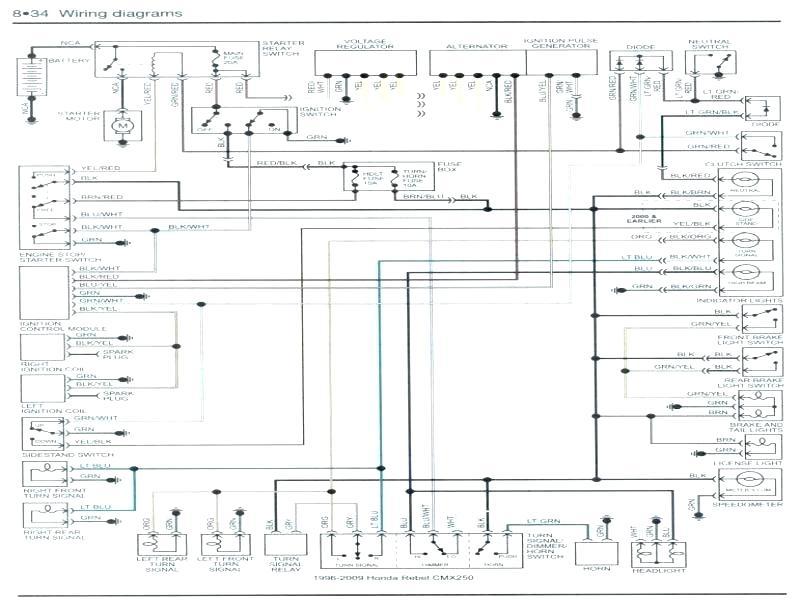 1977 Mini Moke Wiring Diagram