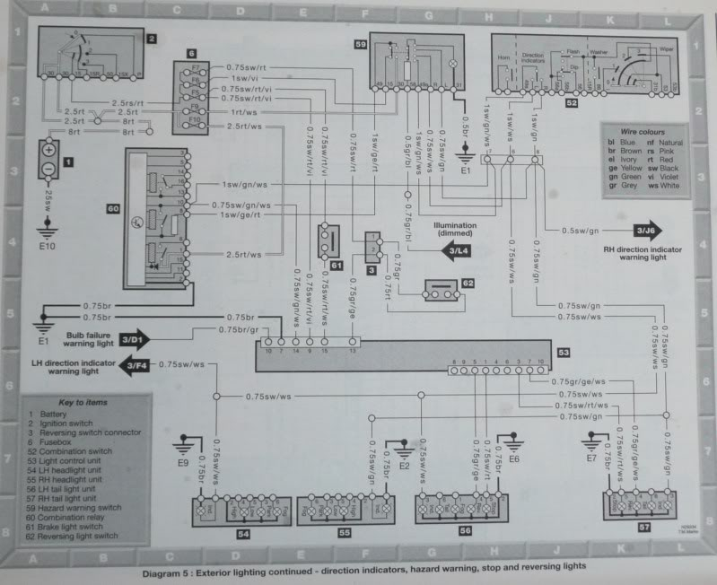 W124 Wiring Diagram from static-resources.imageservice.cloud