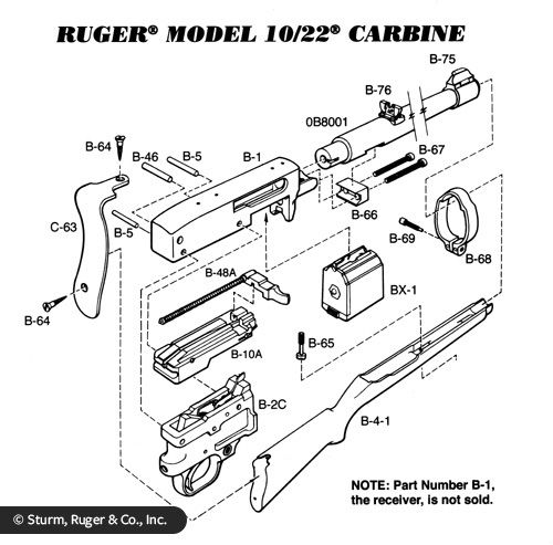 Awesome Ruger 10 22 Diagram Parts Auto Electrical Wiring Diagram Wiring Cloud Dulfrecoveryedborg