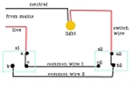 Peachy Clipsal Light Switch Wiring Diagram Epub Pdf Wiring Cloud Dulfrecoveryedborg