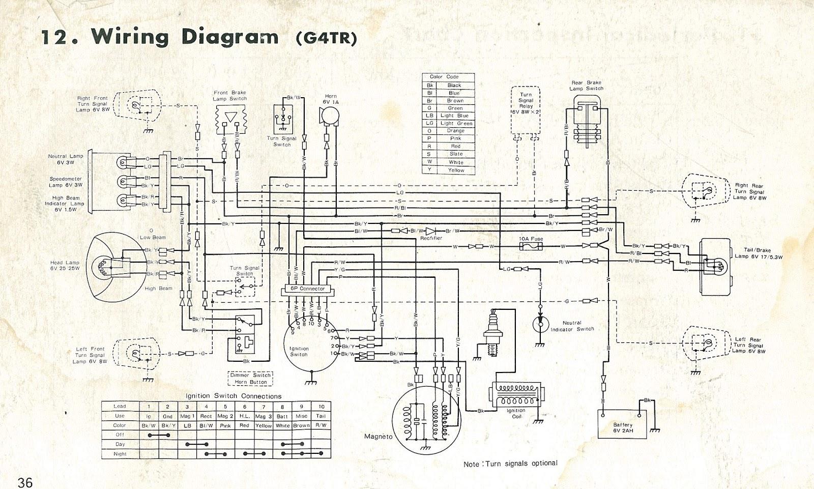 Sensational Restoring A 1972 Kawasaki G4 Tr B Motorcycle Wiring Diagram Wiring Cloud Staixaidewilluminateatxorg