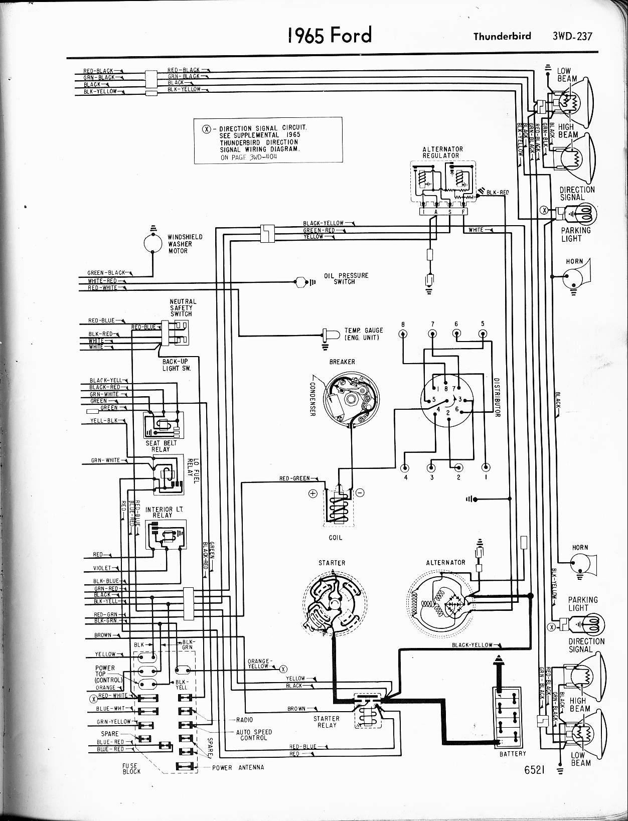 Superb 1964 Thunderbird Wiring Diagram Car Wiring Diagram Wiring Cloud Itislusmarecoveryedborg