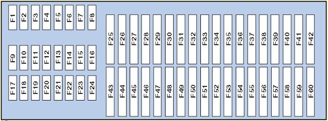 2005 volkswagen fuse box av 5611  vw jetta fuse box diagram vs sharan vw touran volkswagen 2005 volkswagen jetta fuse box location vw jetta fuse box diagram vs sharan vw