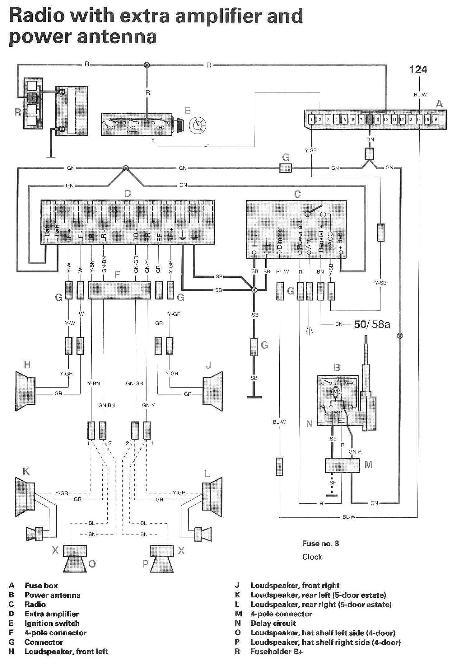 HW_4040] Player Wiring Harness Wire Aftermarket Radio Install Fits Volvo V70  Download Diagram | Volvo S70 Stereo Wiring Diagram |  | Pap Xtern Meric Piot Gray Stre Joami Xaem Scata Norab Wiluq Sequ Xrenket  Licuk Mohammedshrine Librar Wiring 101