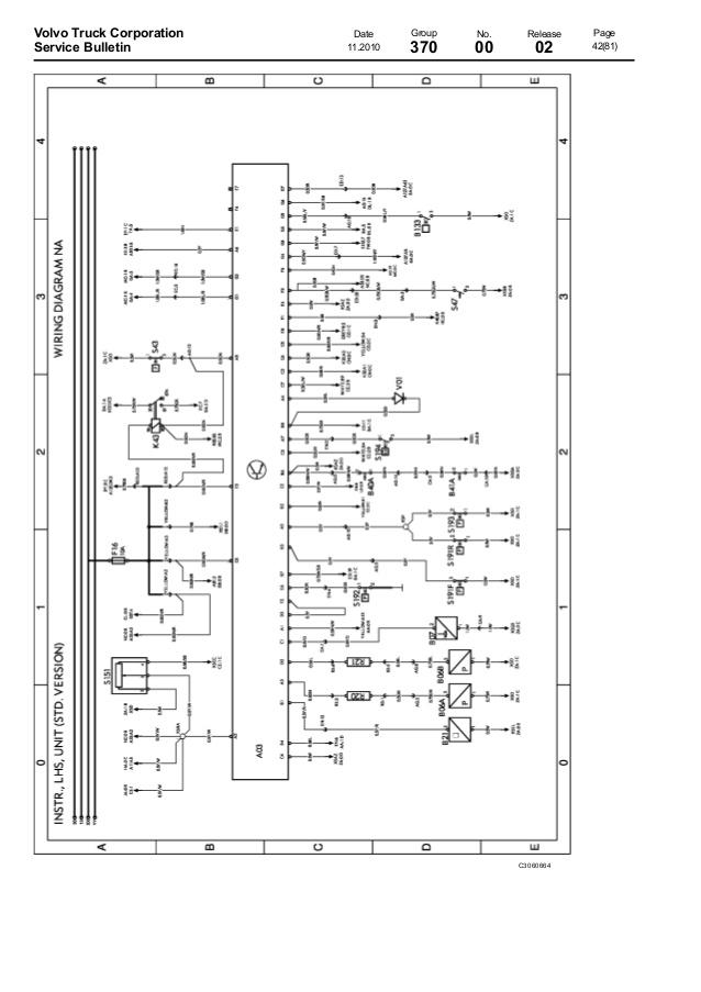 [SCHEMATICS_4ER]  CN_4926] Wiring Diagram Furthermore Volvo Vnl Truck Wiring Diagrams  Headlight Free Diagram | Volvo Vnl Truck Wiring Diagrams |  | Lukep Aidew Illuminateatx Librar Wiring 101