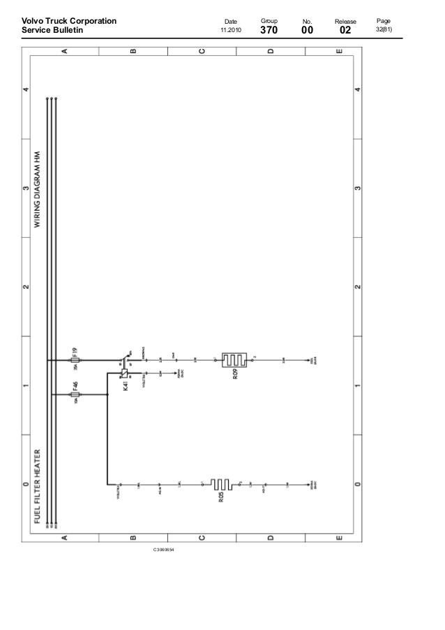 [SCHEMATICS_4ER]  KM_0190] Volvo Truck Wiring Diagrams Furthermore Volvo Vnl Truck Wiring  Wiring Diagram | 202 Volvo Truck Wiring Diagram |  | Pneu Tzici Rect Mohammedshrine Librar Wiring 101