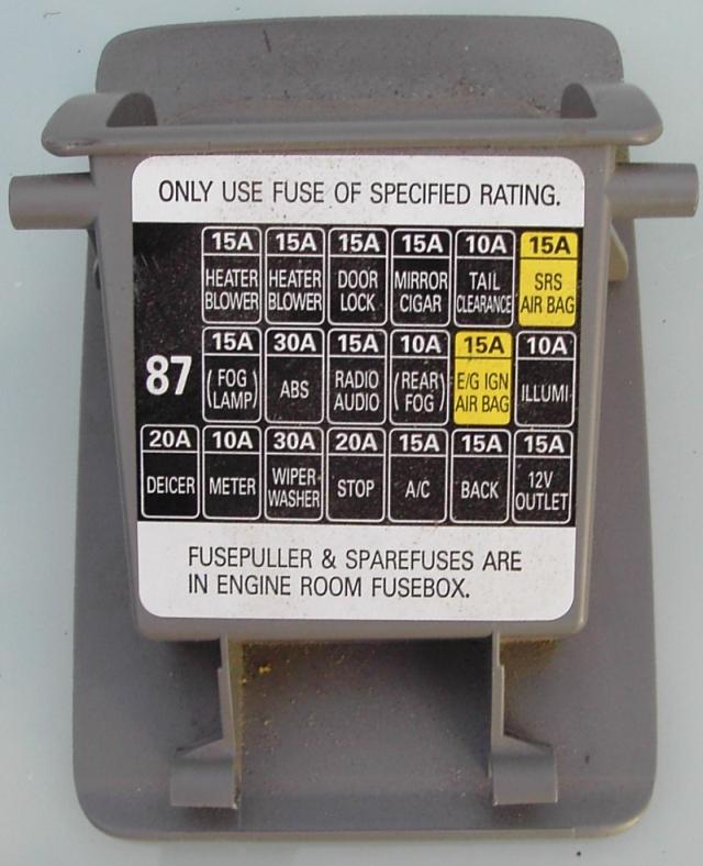 Terrific 2004 Subaru Outback Fuse Box Basic Electronics Wiring Diagram Wiring Cloud Waroletkolfr09Org