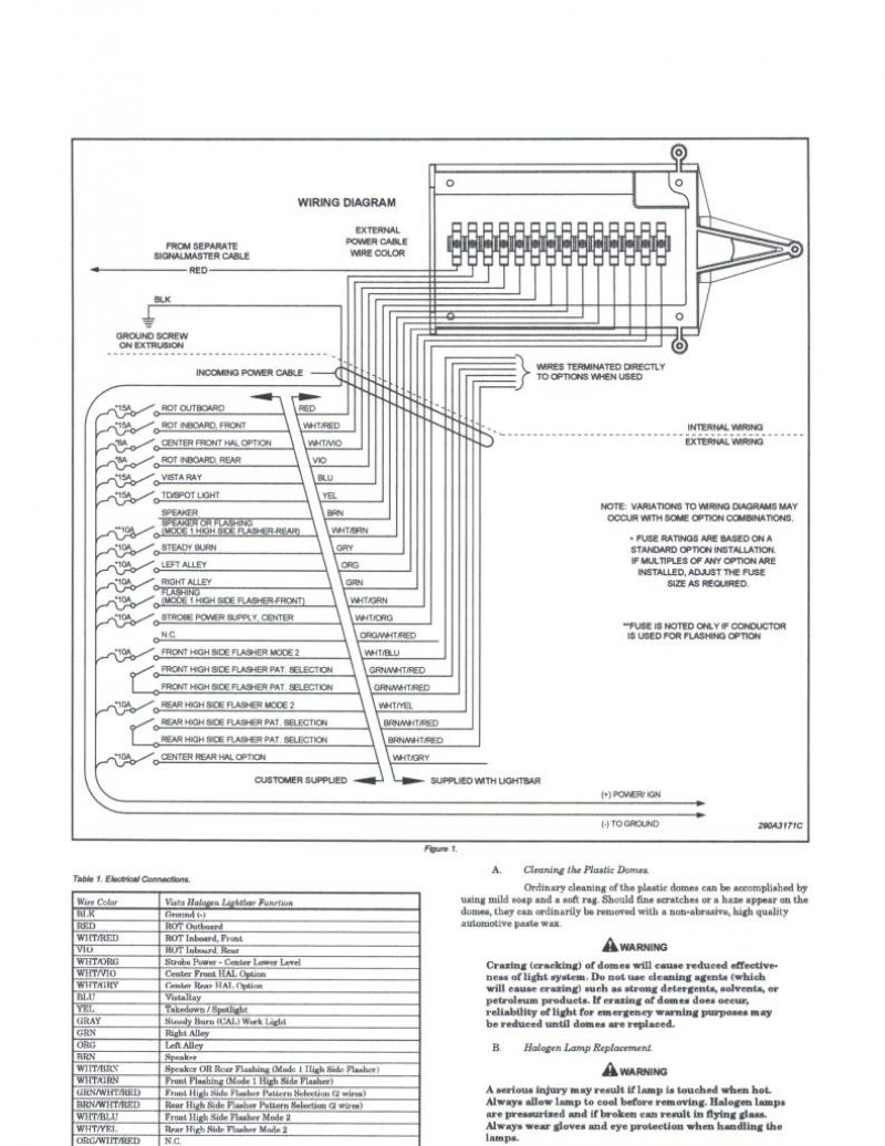 Whelen Lfl Liberty Wiring Diagram - Light Switch With Schematic Wiring  Diagram - fusebox.1997wir.jeanjaures37.frWiring Diagram Resource
