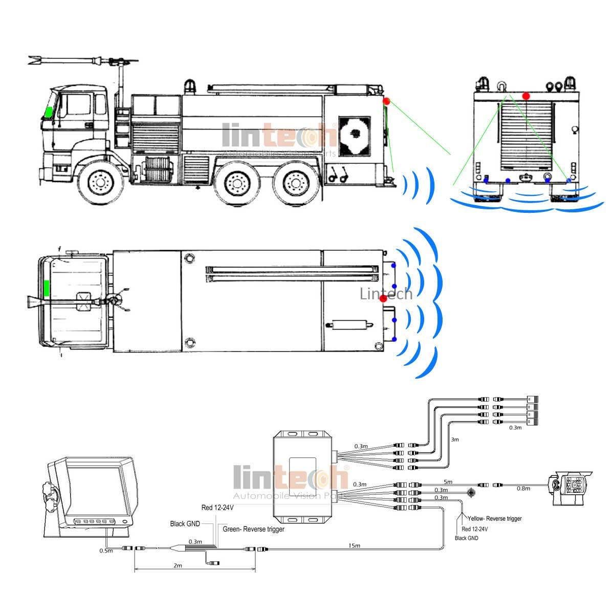 [ANLQ_8698]  VD_4867] 4 Guys Fire Truck Wiring Diagram Download Diagram | Vision Car Alarm Wiring Diagram |  | Feren Osuri Oxyl Inki Syny Athid Cular Dhjem Ymoon Rdona Hapolo  Mohammedshrine Librar Wiring 101