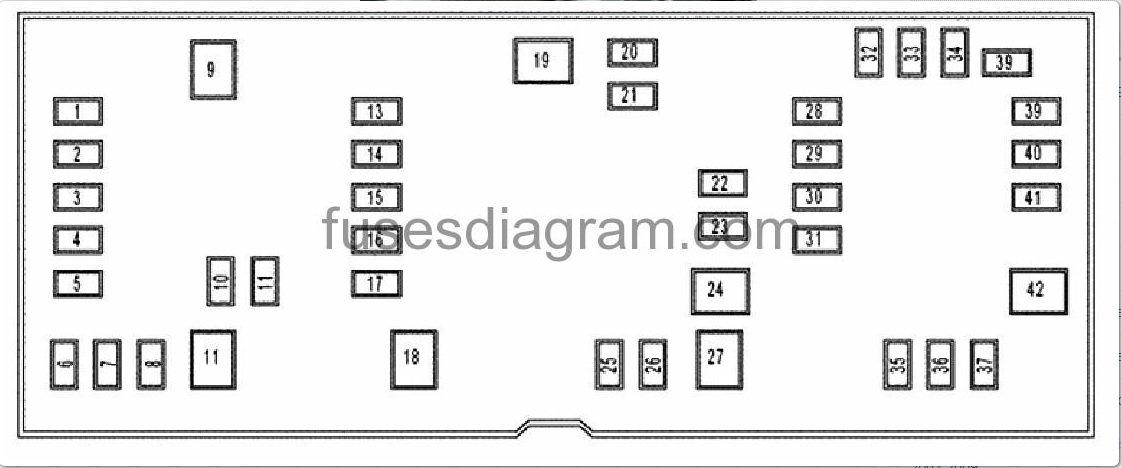 [DIAGRAM_1JK]  FW_8968] Dodge Fuse Relay Box Wiring Diagram | Dodge Fuse Relay Box |  | Coun Penghe Ilari Gresi Chro Carn Ospor Garna Grebs Unho Rele  Mohammedshrine Librar Wiring 101