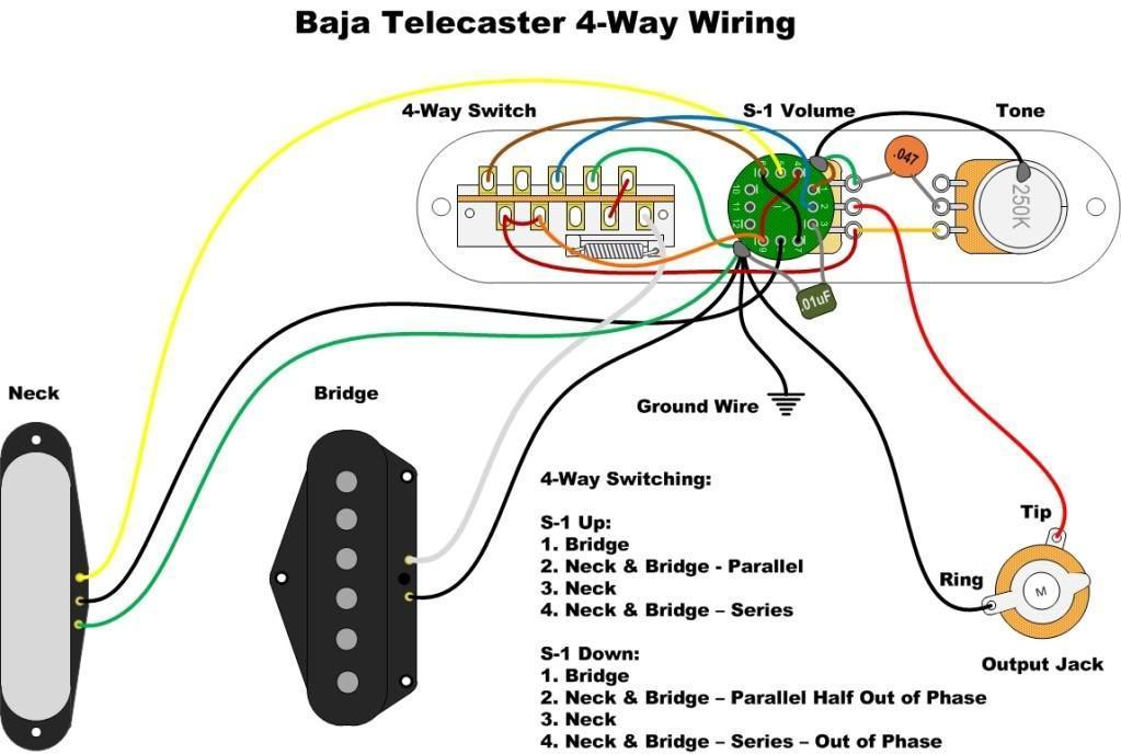 [SCHEMATICS_49CH]  FO_6841] Telecaster Series Wiring Diagram Download Diagram | Fender Baja Telecaster Wiring Diagram |  | Hete Lexor Kweca Sand Pap Hendil Mohammedshrine Librar Wiring 101