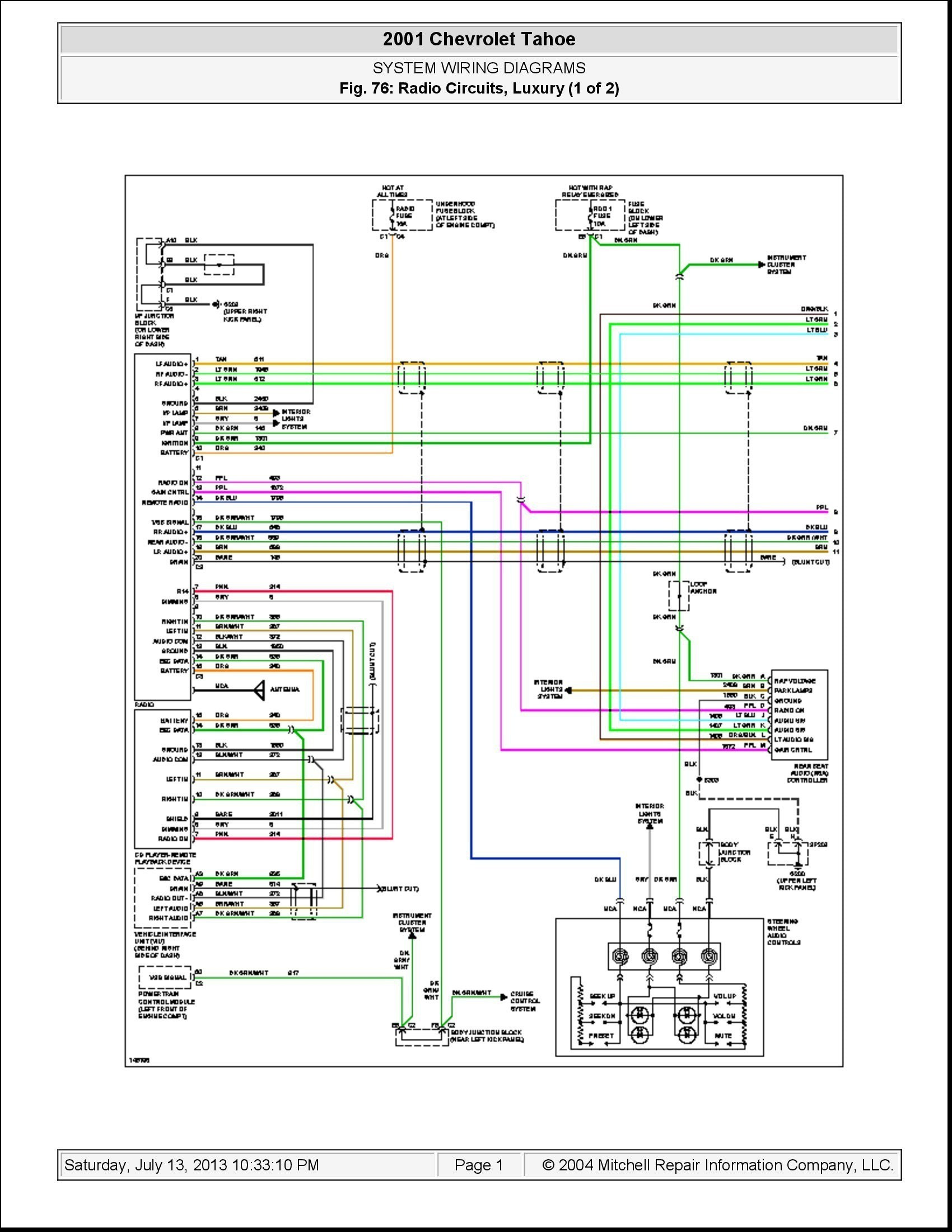 2001 Chevy Tahoe Air Conditioner Diagram Wiring Schematic 2007 Harley Davidson Sportster 883 Wiring Diagram Wiring Diagram Schematics