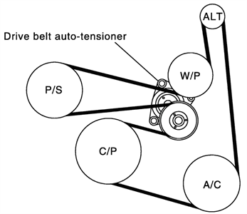 07 nissan altima belt diagram - wiring diagram engine sign-a -  sign-a.unapadellaperdue.it  unapadellaperdue.it