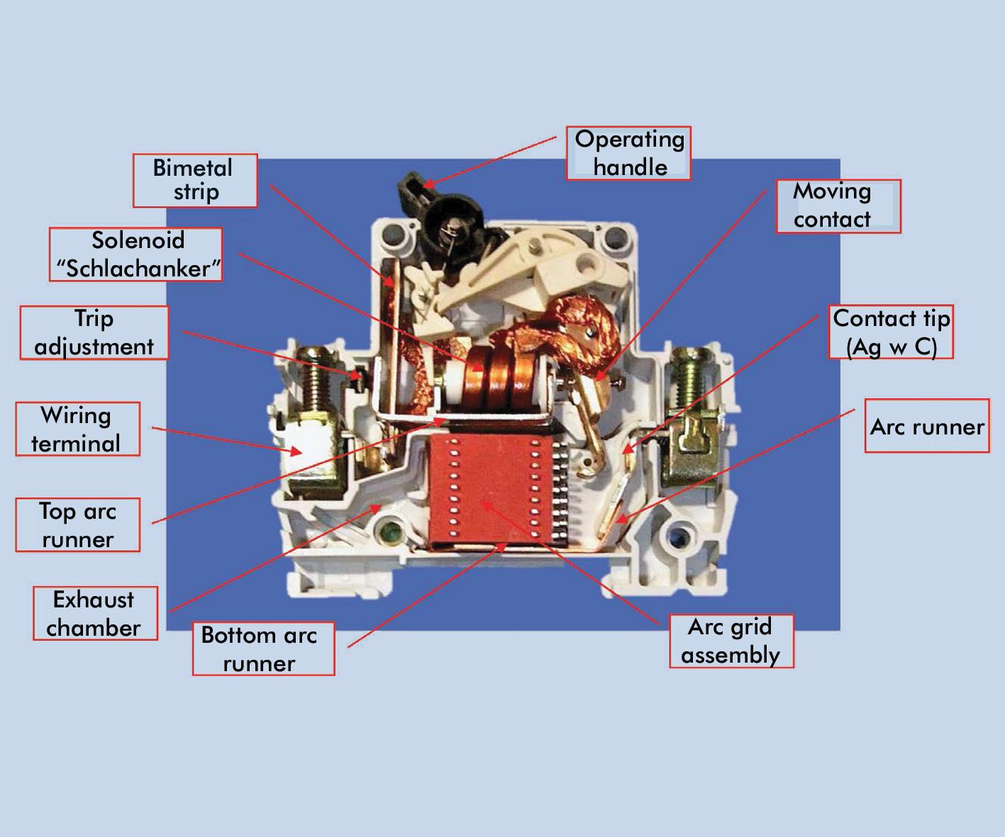 Stupendous A Guide To Miniature Circuit Breakers Ee Publishers Wiring Cloud Cranvenetmohammedshrineorg