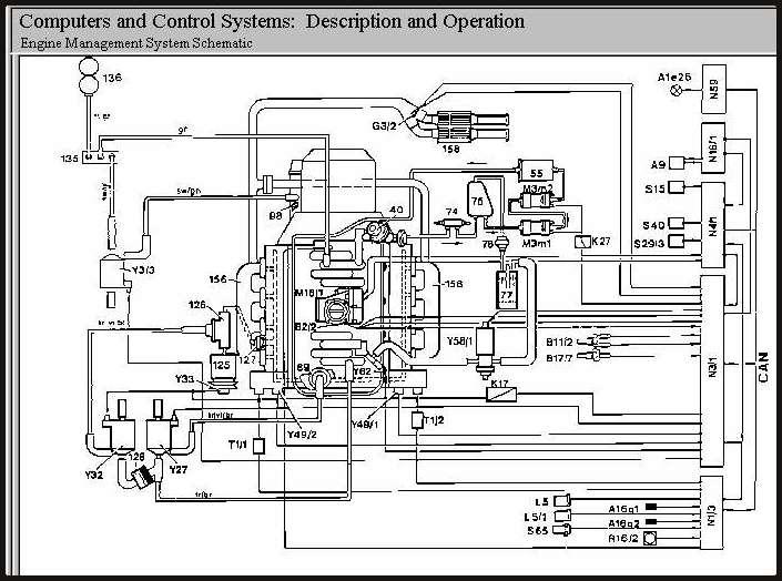 free mack wiring diagram mack cv713 fuse box diagram wiring diagram data  mack cv713 fuse box diagram wiring