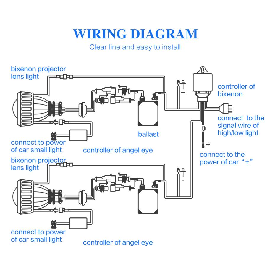 Bi Xenon Headlight Wiring Diagram