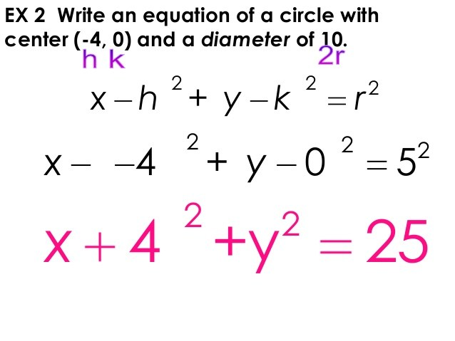 Pleasing Equations Of Circles Auto Electrical Wiring Diagram Wiring Cloud Inklaidewilluminateatxorg