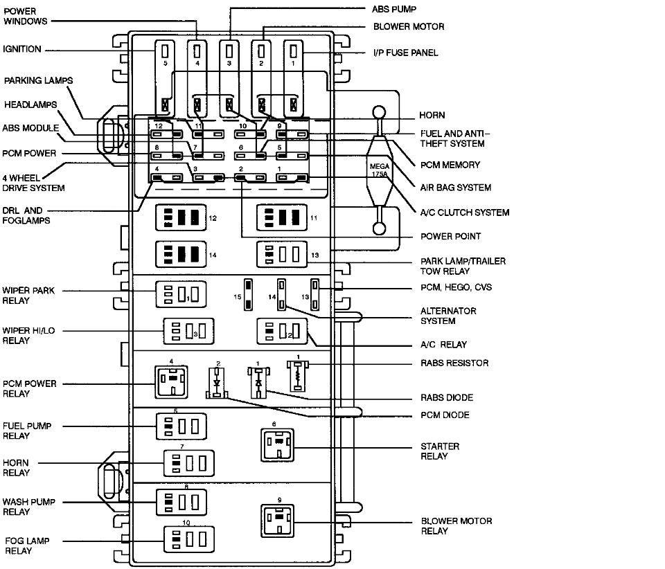 Super 1998 Ford Ranger Fuse Box Diagram Schematics Ford Ranger Ford Wiring Cloud Inklaidewilluminateatxorg