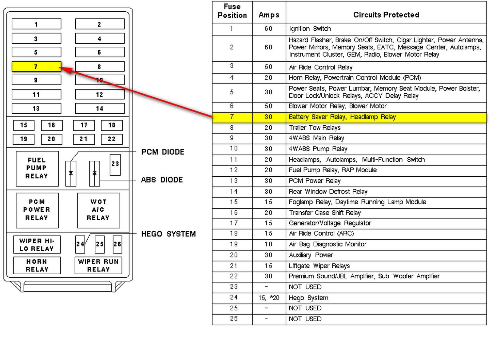 mr_6951] fuse panel diagram additionally ford ranger alternator ...  strai shopa mohammedshrine librar wiring 101
