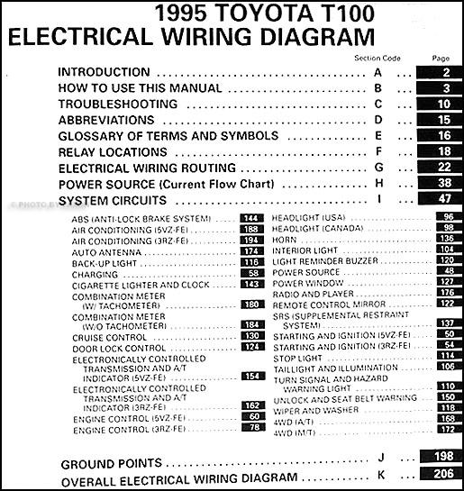 CX_6595] 96 Toyota T100 Wiring Diagram Get Free Image About Wiring ... 2005 toyota corolla stereo wiring diagram Hone Bepta Mohammedshrine Librar Wiring 101