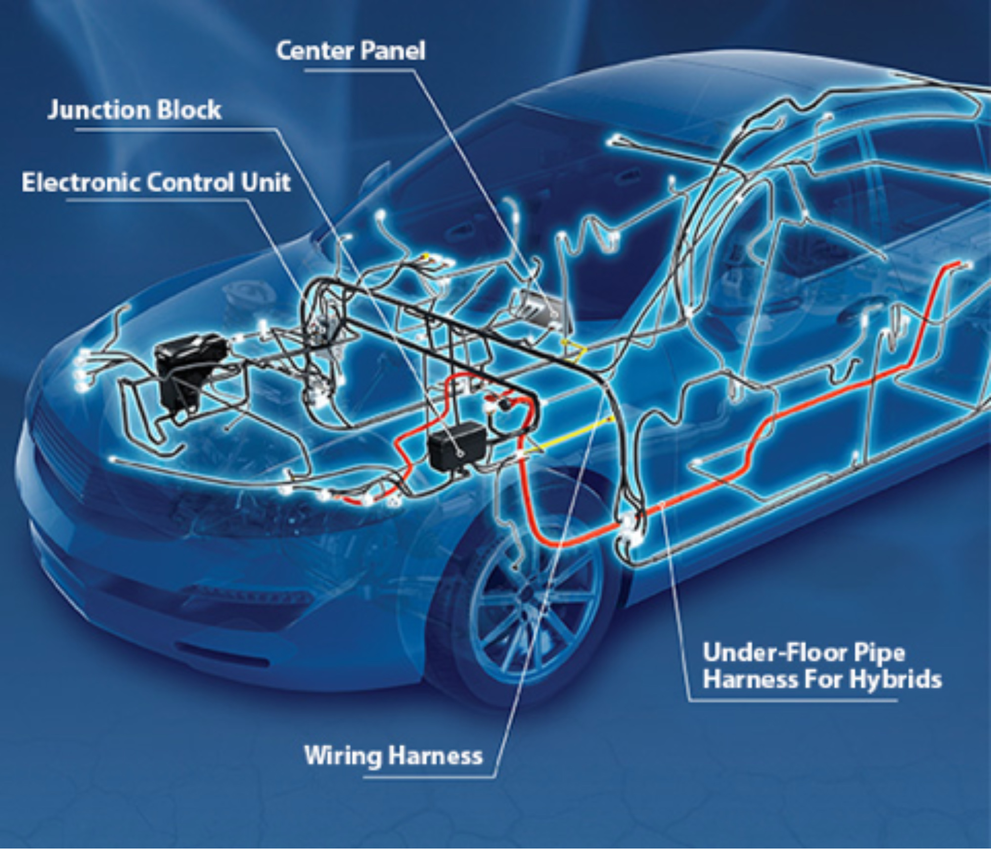 Tremendous Wiring Harnesses And Components Sews Cabind Wiring Cloud Mousmenurrecoveryedborg