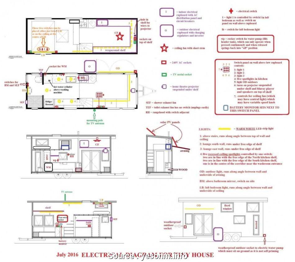 Super Home Wiring Spotlight Basic Electronics Wiring Diagram Wiring Cloud Orsalboapumohammedshrineorg