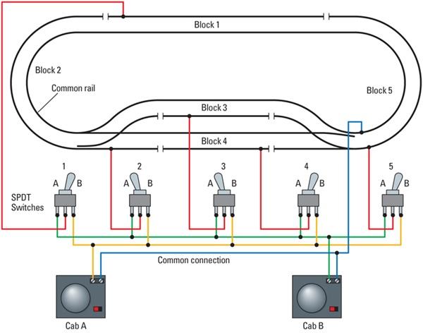 model train wiring diagrams kk 7962  model railroad wiring diagrams  kk 7962  model railroad wiring diagrams