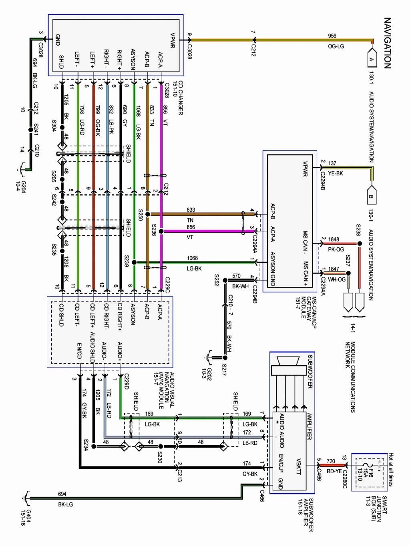Stupendous 99 Ford Explorer Radio Wiring Diagram Free Wiring Diagram Wiring Cloud Faunaidewilluminateatxorg