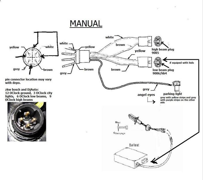 Bmw E60 Headlight Wiring Diagram - Database