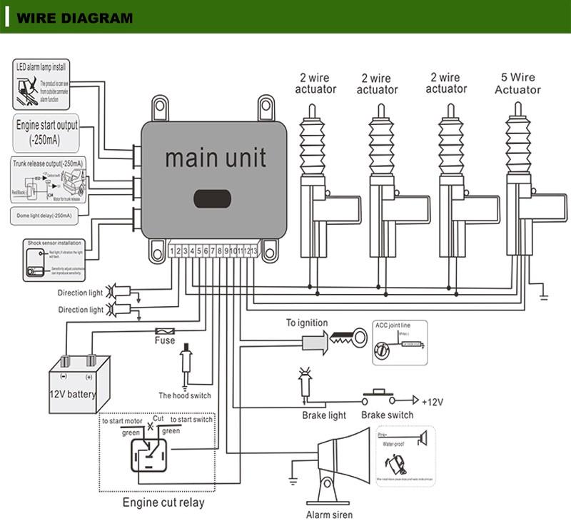 Terrific Renault Alarm Wiring Diagram Basic Electronics Wiring Diagram Wiring Cloud Licukosporaidewilluminateatxorg
