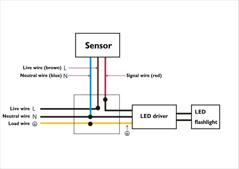 Amazing 12V Photocell Wiring Diagram Basic Electronics Wiring Diagram Wiring Cloud Staixaidewilluminateatxorg
