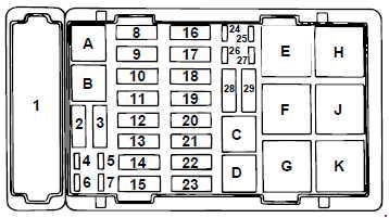 Pleasing Ford E 250 1997 2008 Fuse Box Diagram Auto Genius Wiring Cloud Waroletkolfr09Org