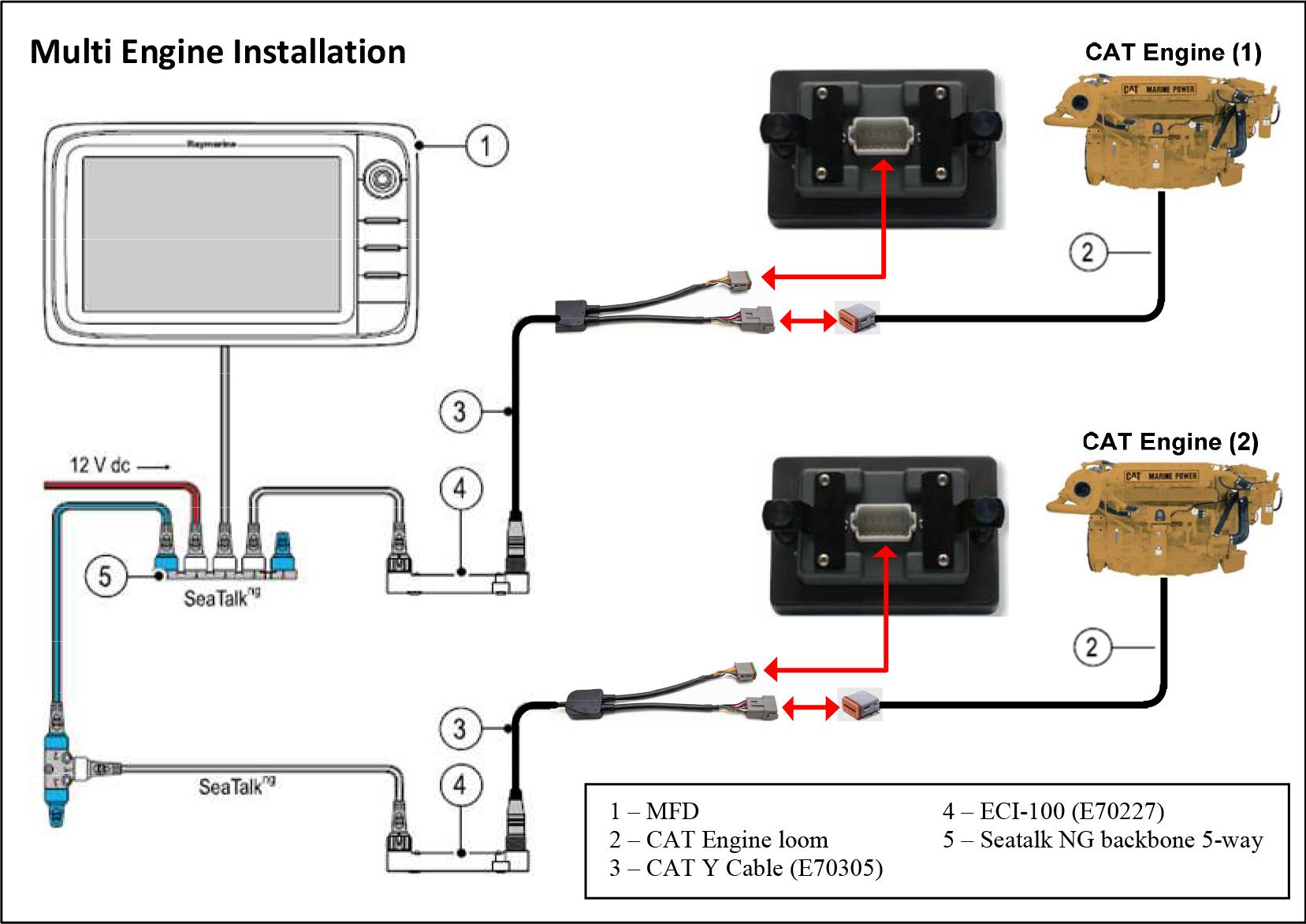 Swell Volvo Penta Ips Autopilot System Connections Diagram Basic Wiring Cloud Histehirlexornumapkesianilluminateatxorg