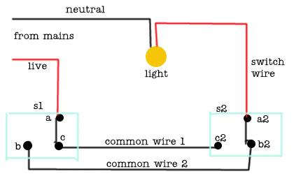 Fabulous Adding Additional Switch Light To Existing 2 Way Circuit Page 2 Wiring Cloud Faunaidewilluminateatxorg