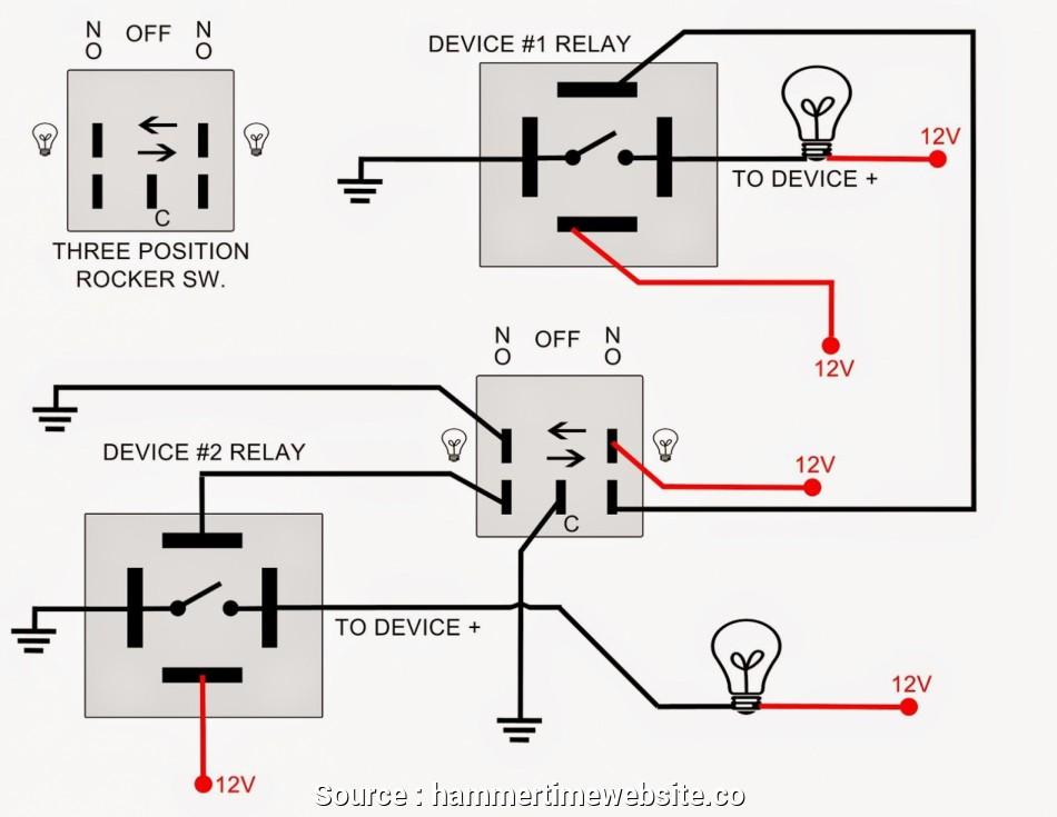Dorman 5 Pole Relay Wiring Diagram - 1957 Chevy Dash Wiring Diagram -  bonek.yenpancane.jeanjaures37.fr