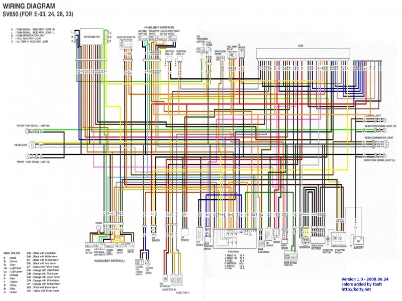 Sv650 Wiring Schematics - Toyota Solara Jbl Wiring Diagram for Wiring  Diagram SchematicsWiring Diagram Schematics