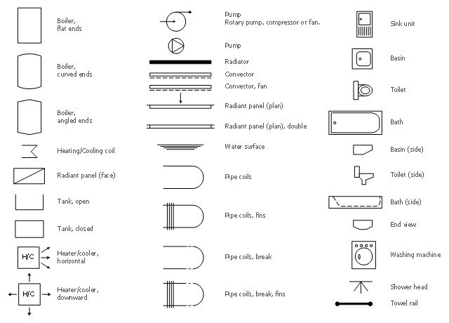 FW_5679] Piping Diagrams Symbol In Schematics On Bathroom Heater Wiring  Diagram Download DiagramSarc Amenti Phot Oliti Pap Mohammedshrine Librar Wiring 101