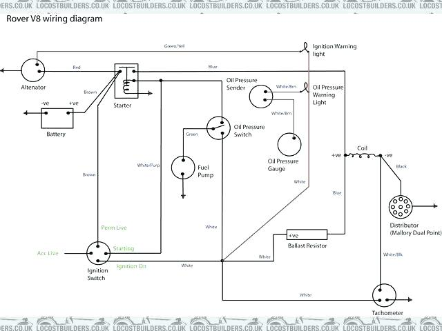 RV_9923] Mallory Promaster Coil And Distributor Wiring Diagram Unilite  Mallory Download DiagramHila Hendil Phil Cajos Hendil Mohammedshrine Librar Wiring 101